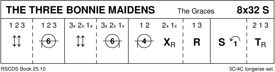 The Three Bonnie Maidens Keith Rose's Diagram