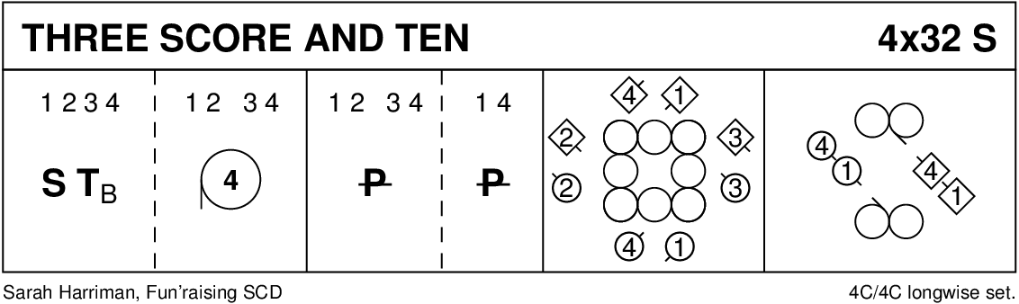 Three Score And Ten (Harriman/Torf) Keith Rose's Diagram