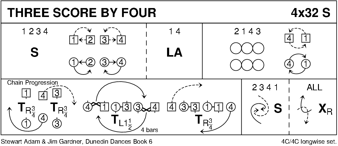 Three Score By Four Keith Rose's Diagram