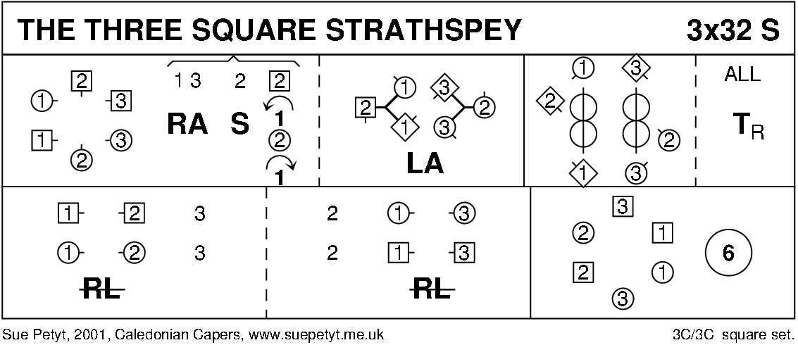 The Three Square Strathspey Keith Rose's Diagram