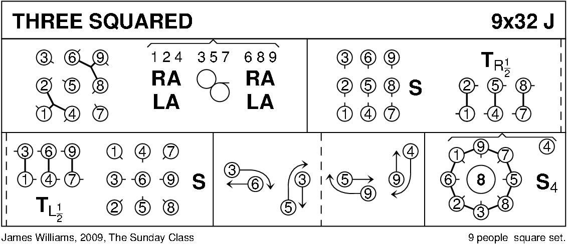 Three Squared Keith Rose's Diagram