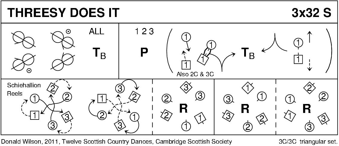 Threesy Does It Keith Rose's Diagram