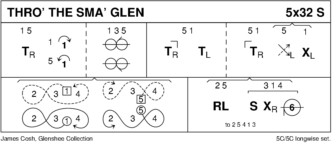 Thro' The Sma' Glen Keith Rose's Diagram