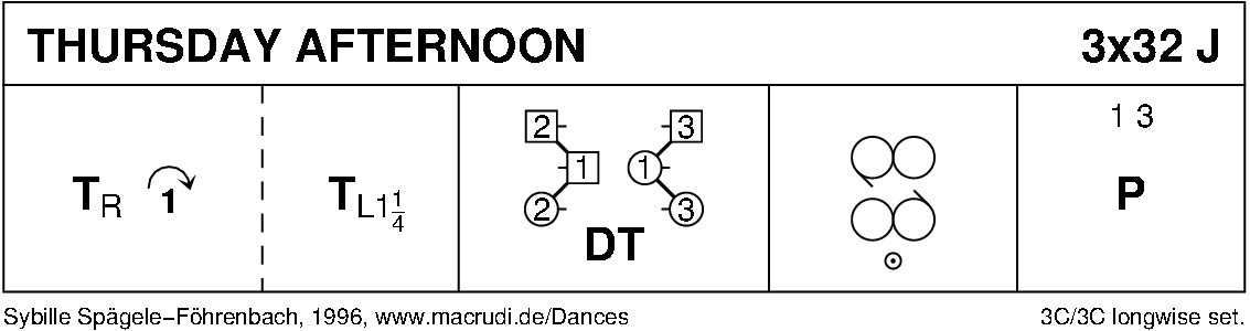 Thursday Afternoon Keith Rose's Diagram