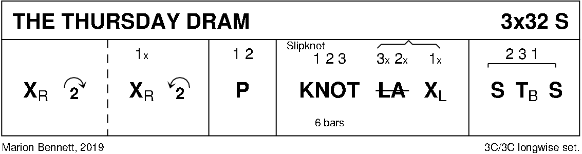 The Thursday Dram Keith Rose's Diagram