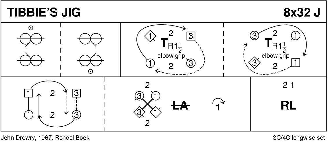 Tibbie's Jig Keith Rose's Diagram