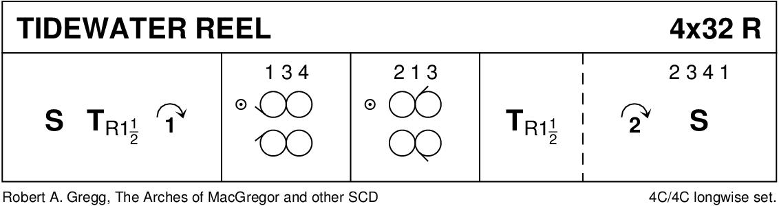 Tidewater Reel Keith Rose's Diagram