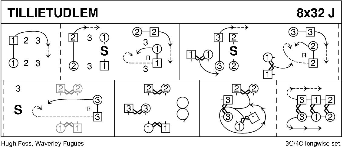 Tillietudlem Keith Rose's Diagram