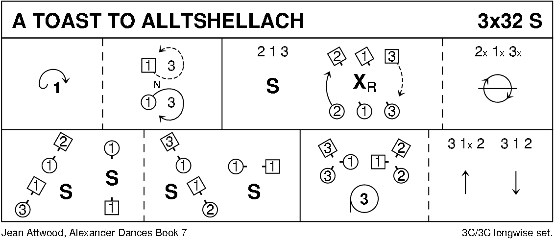 A Toast To Alltshellach Keith Rose's Diagram