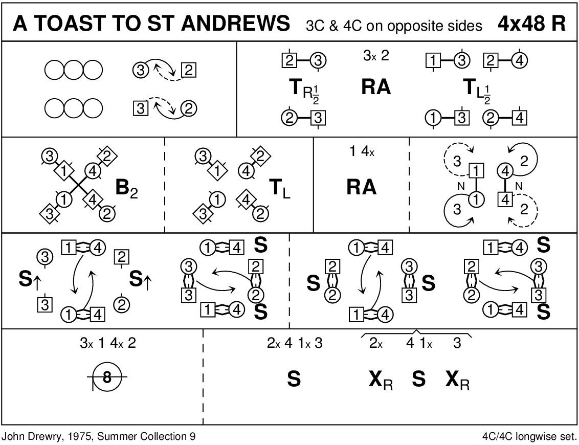 Toast To St Andrews Keith Rose's Diagram