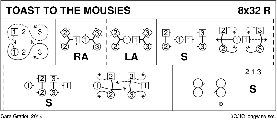 Toast To The Mousies Keith Rose's Diagram