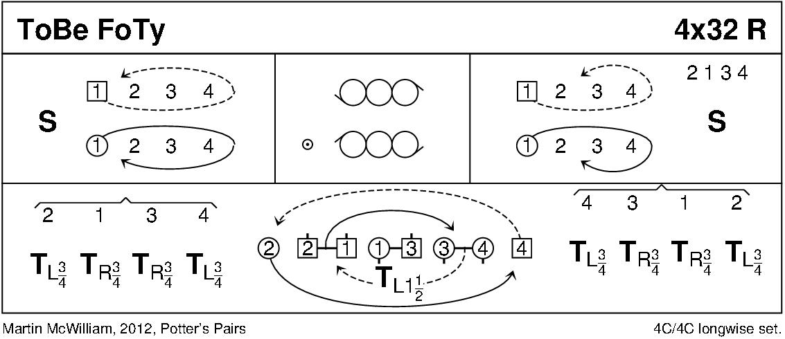 ToBe FoTy Keith Rose's Diagram