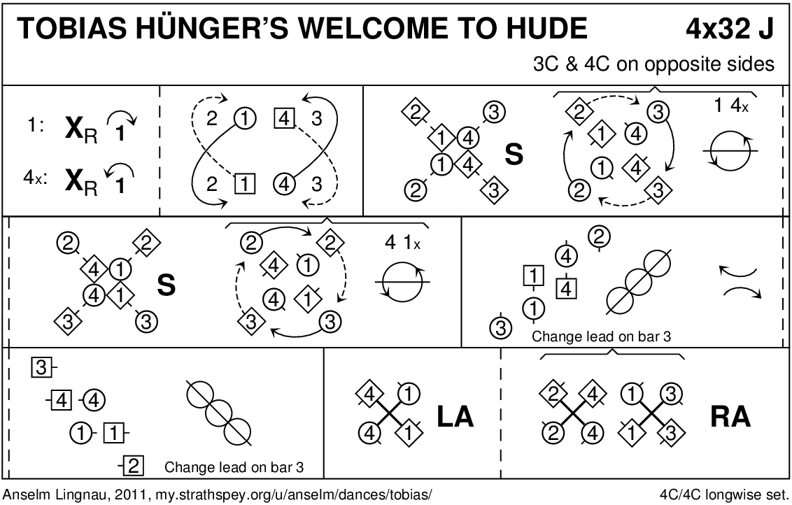 Tobias Hünger's Welcome To Hude Keith Rose's Diagram