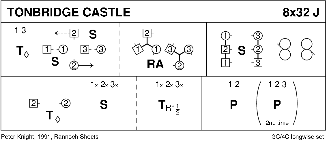 Tonbridge Castle Keith Rose's Diagram