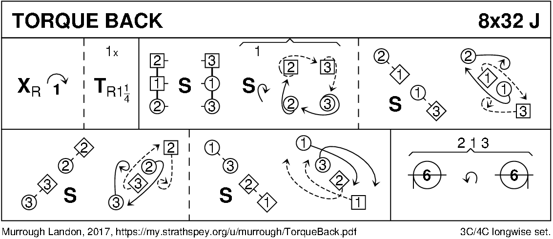 Torque Back Keith Rose's Diagram