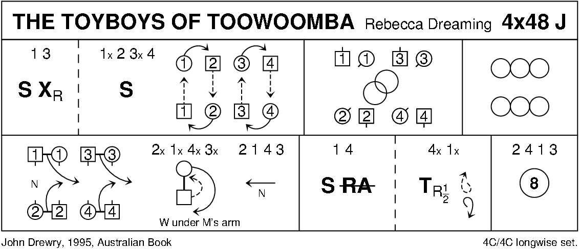 The Toyboys Of Toowoomba Keith Rose's Diagram