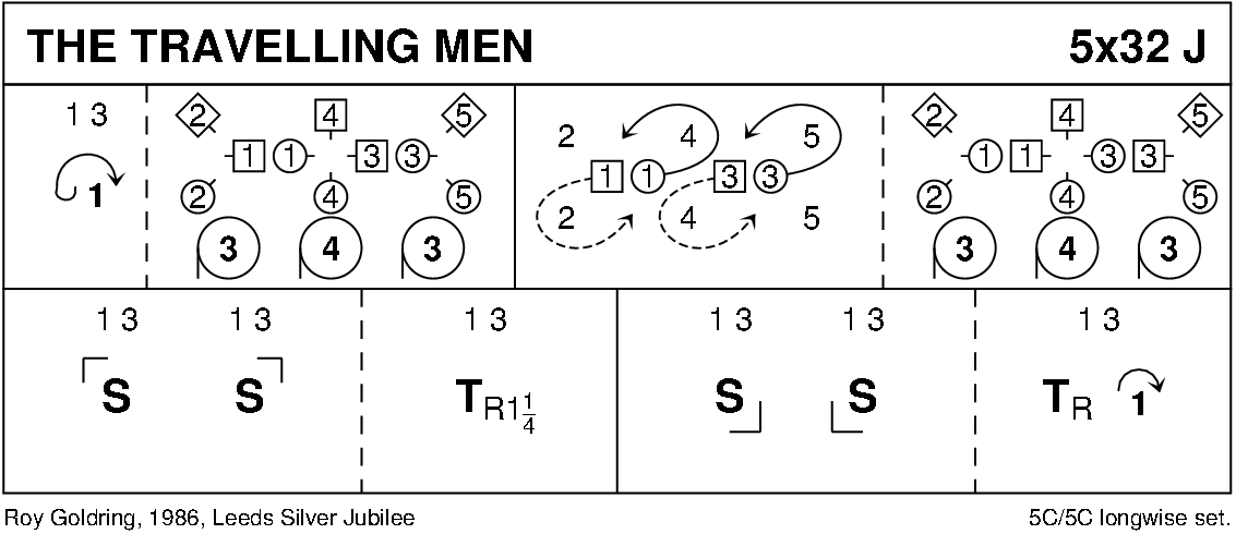 The Travelling Men Keith Rose's Diagram
