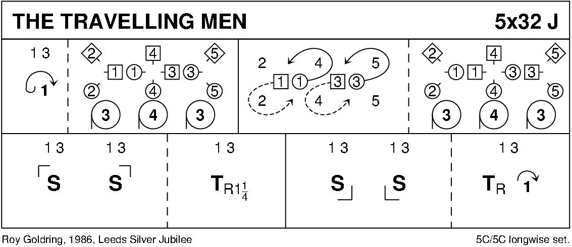 The Travelling Men Keith Rose's Diagram