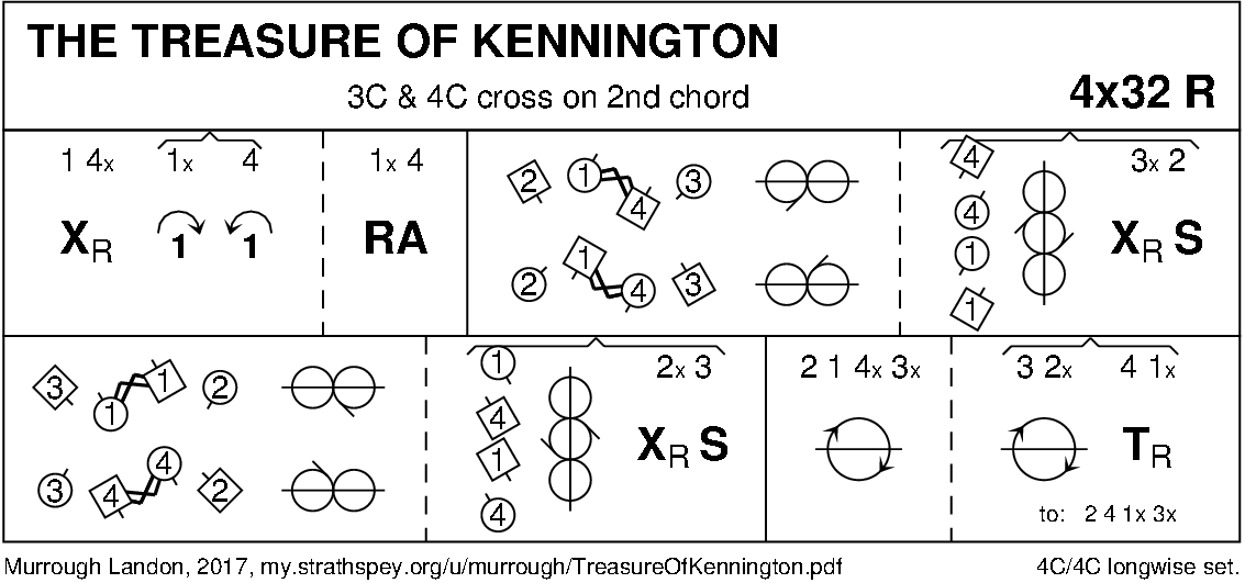 The Treasure Of Kennington Keith Rose's Diagram