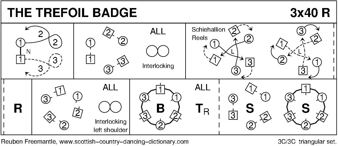 The Trefoil Badge Keith Rose's Diagram
