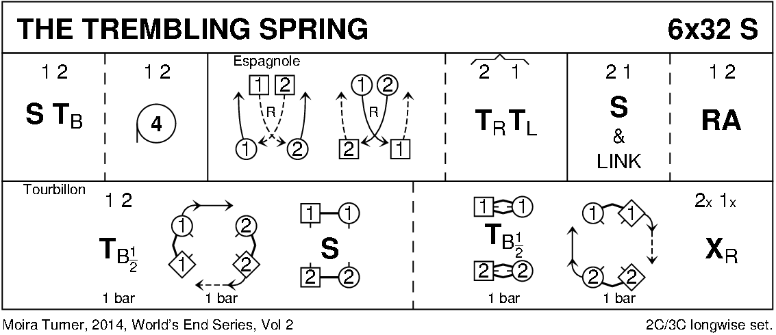 The Trembling Spring Keith Rose's Diagram