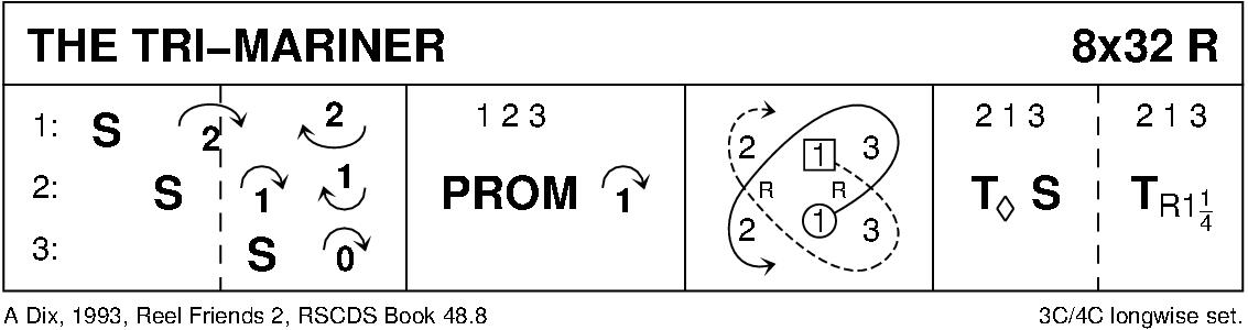 The Tri-Mariner Keith Rose's Diagram