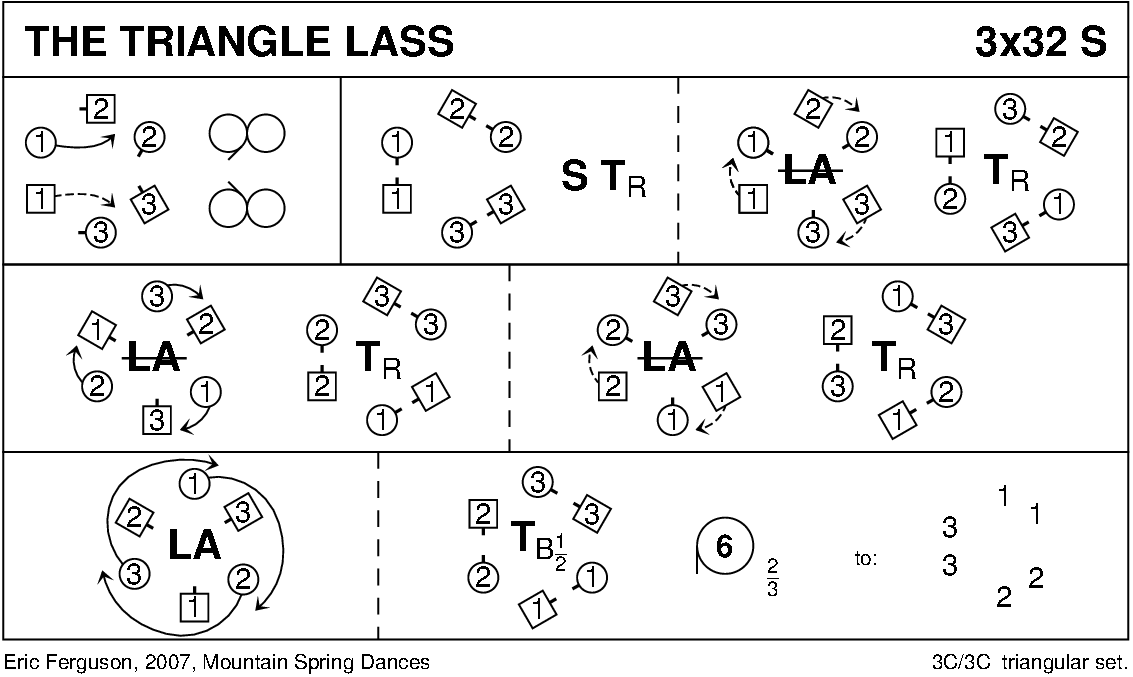 The Triangle Lass Keith Rose's Diagram