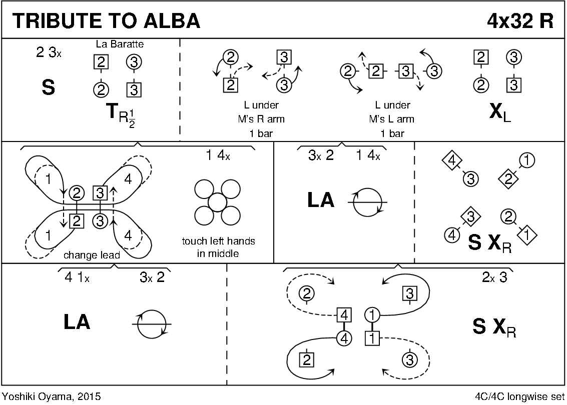 Tribute To Alba Keith Rose's Diagram