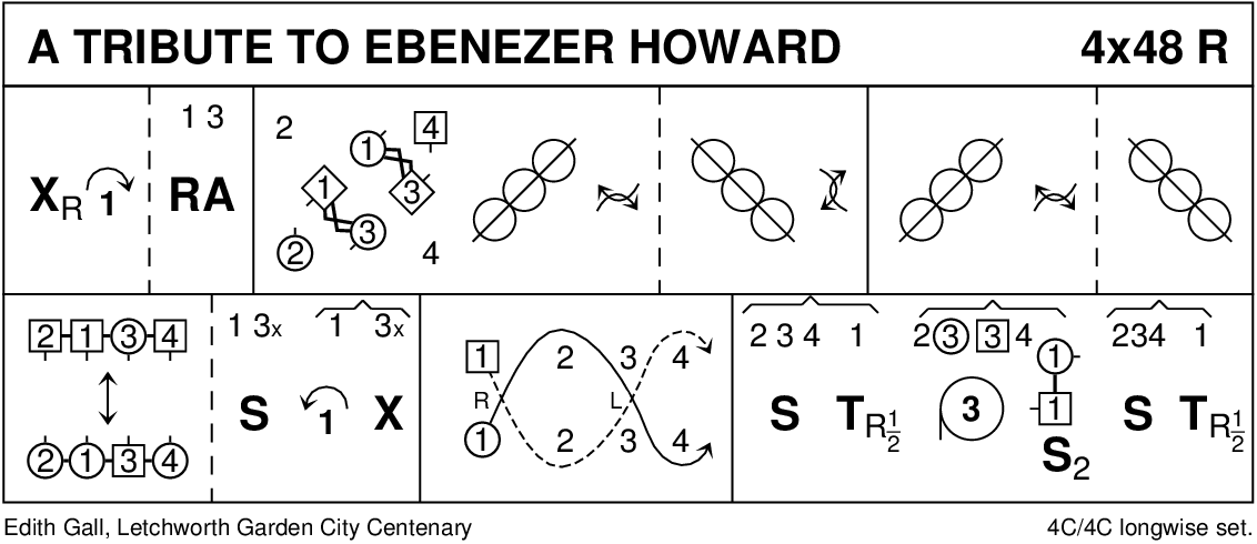 A Tribute To Ebenezer Howard Keith Rose's Diagram