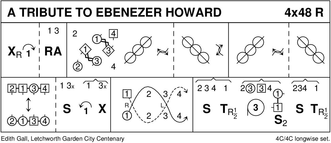 A Tribute To Ebenezer Howard Keith Rose's Diagram