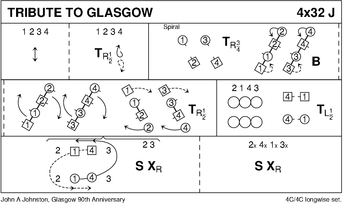 Tribute To Glasgow Keith Rose's Diagram