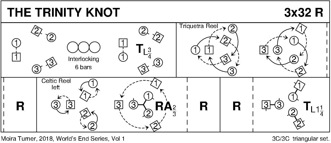The Trinity Knot Keith Rose's Diagram