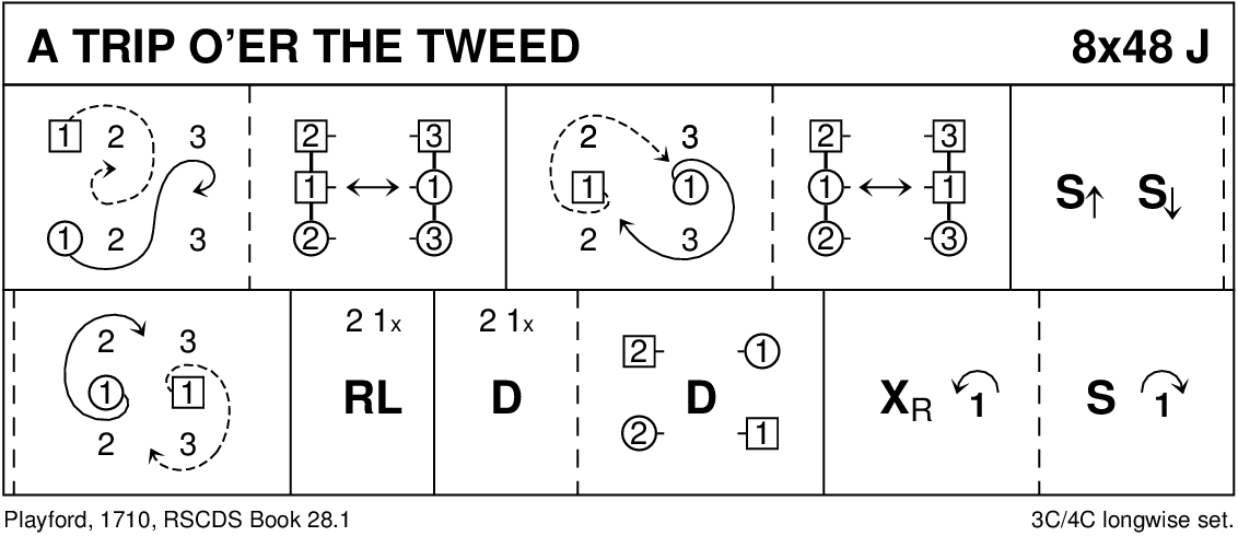 A Trip O'er The Tweed Keith Rose's Diagram