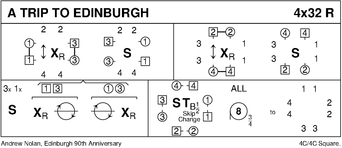 A Trip To Edinburgh Keith Rose's Diagram