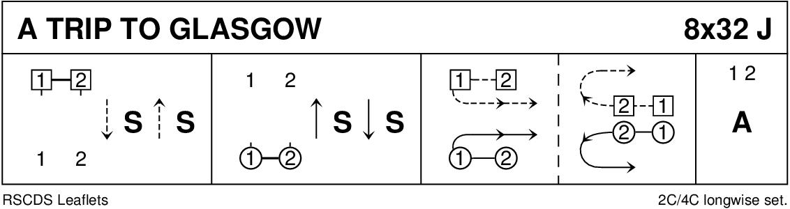 A Trip To Glasgow Keith Rose's Diagram