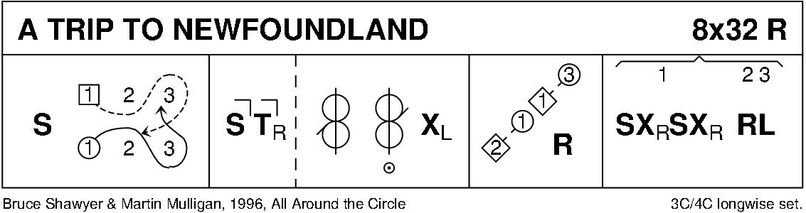 A Trip To Newfoundland Keith Rose's Diagram
