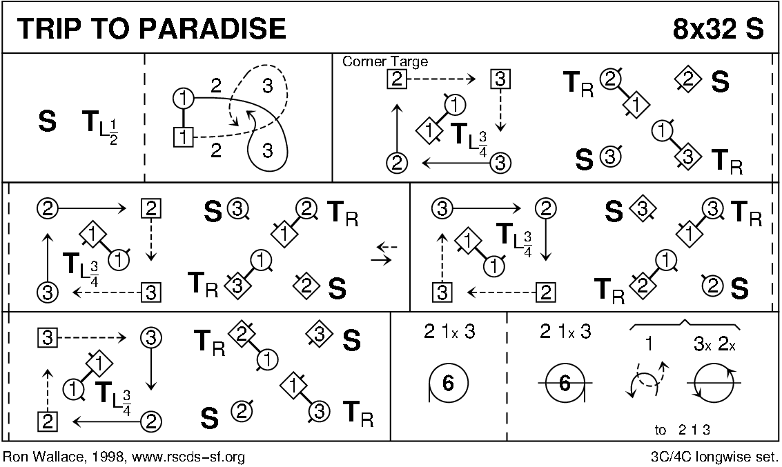 Trip To Paradise Keith Rose's Diagram