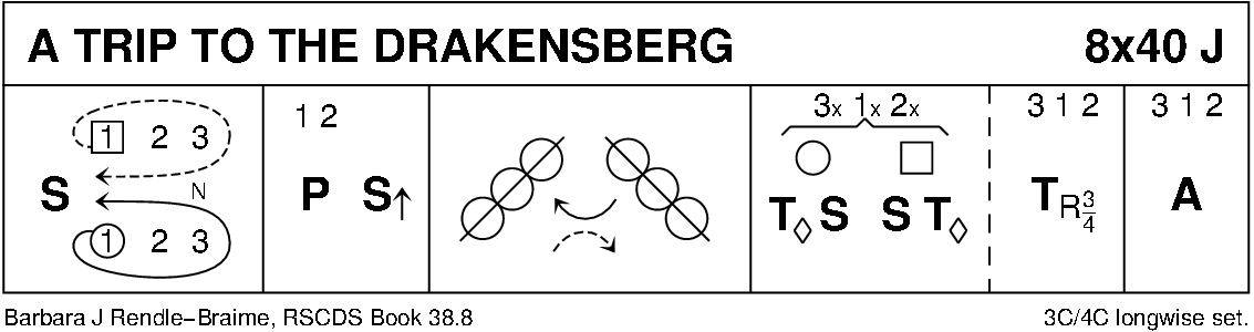A Trip To The Drakensberg Keith Rose's Diagram