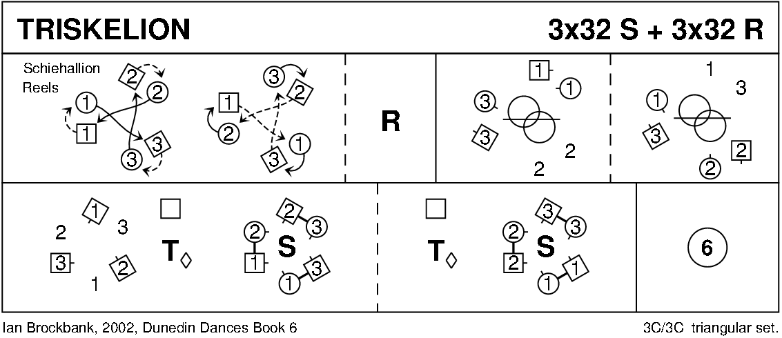 Triskelion Keith Rose's Diagram