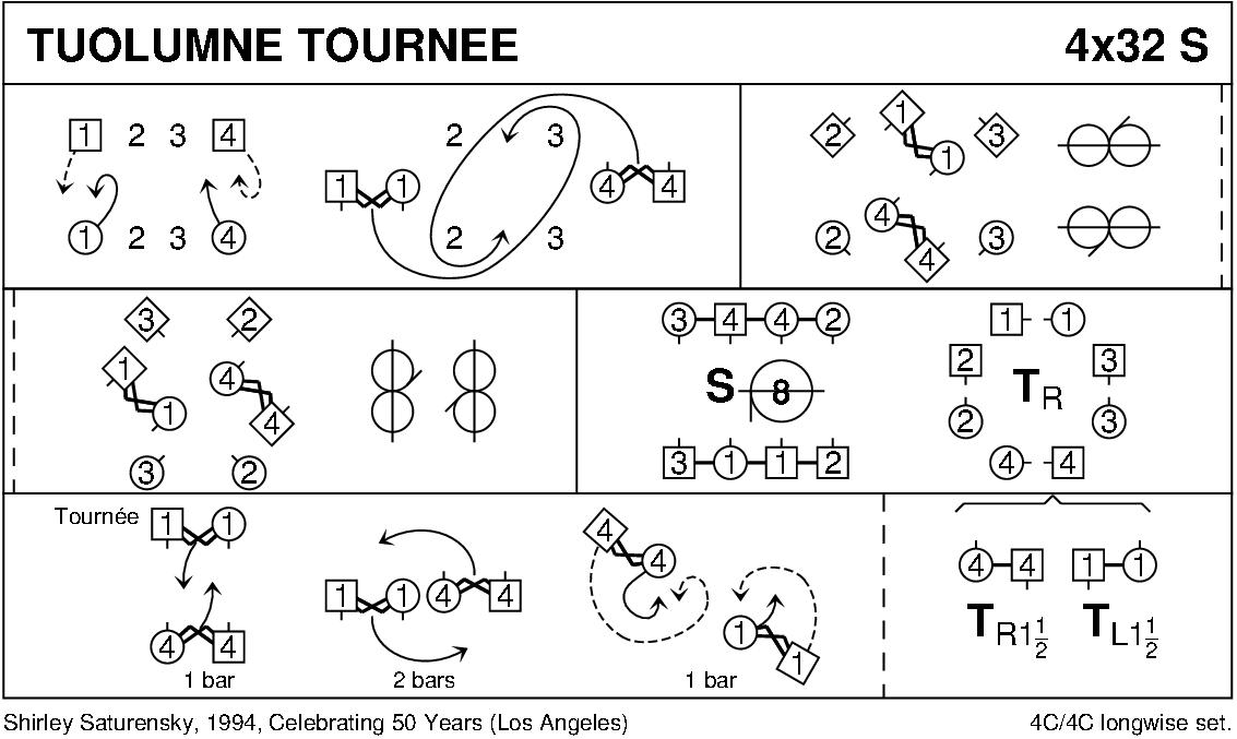 Tuolumne Tournée Keith Rose's Diagram