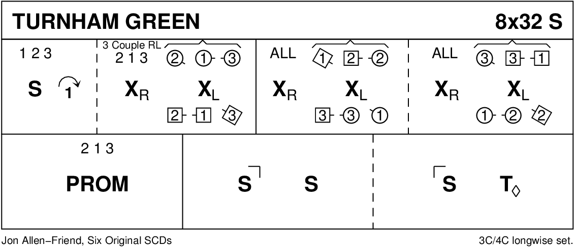 Turnham Green Keith Rose's Diagram
