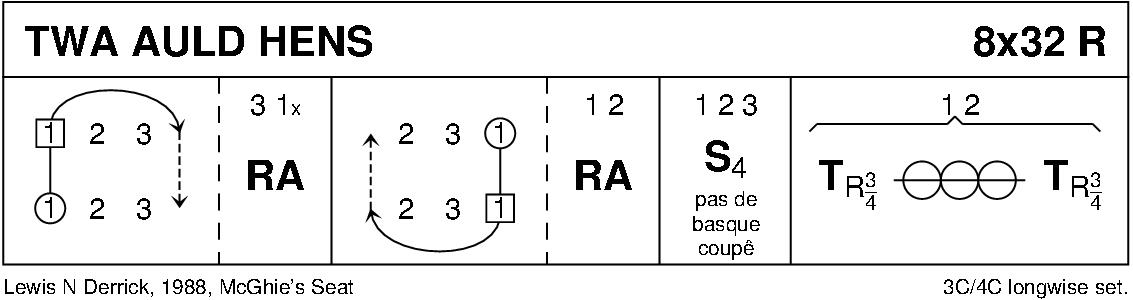 Twa Auld Hens Keith Rose's Diagram