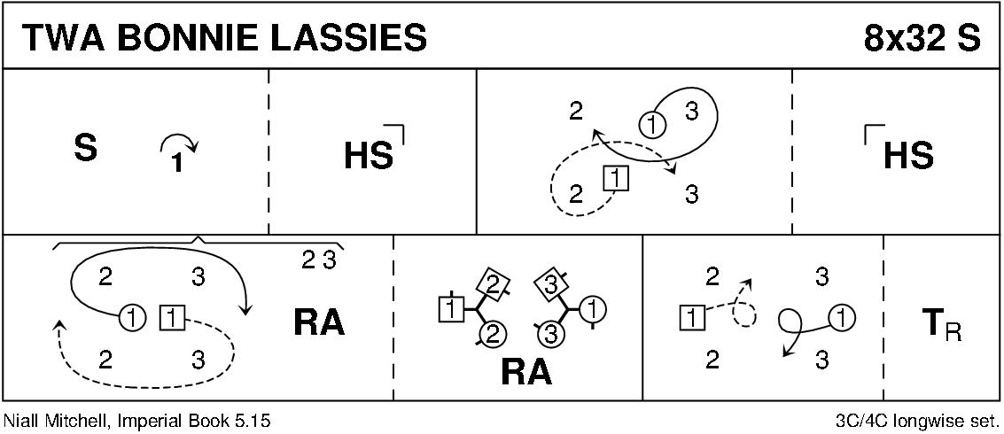 Twa Bonnie Lassies Keith Rose's Diagram
