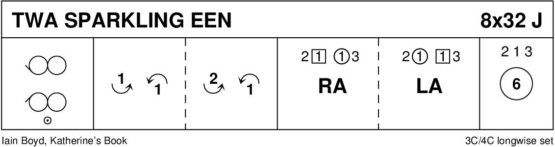 Twa Sparkling Een Keith Rose's Diagram