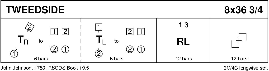 Tweedside Keith Rose's Diagram