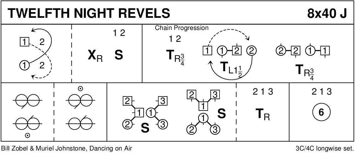 Twelfth Night Revels Keith Rose's Diagram