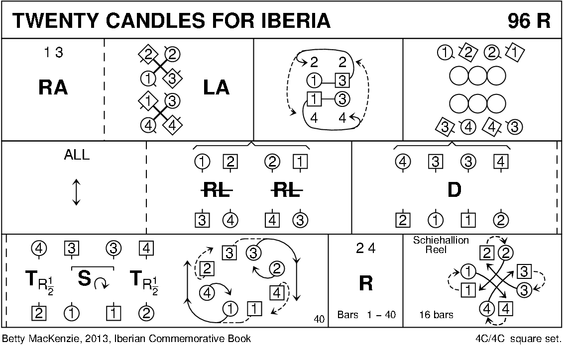 Twenty Candles For Iberia Keith Rose's Diagram