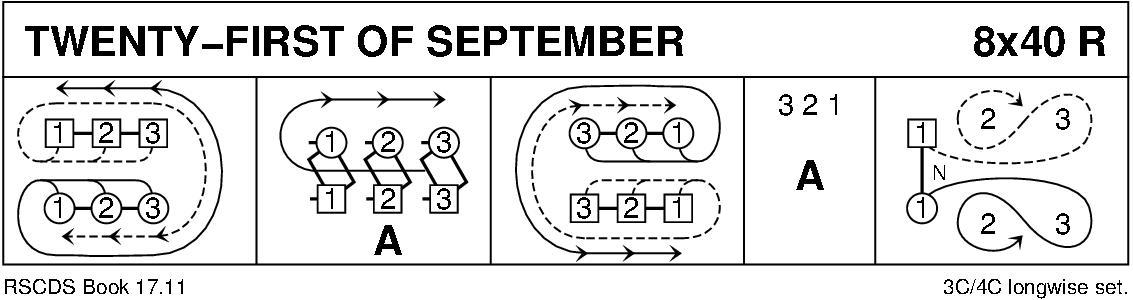 Twenty-First Of September Keith Rose's Diagram