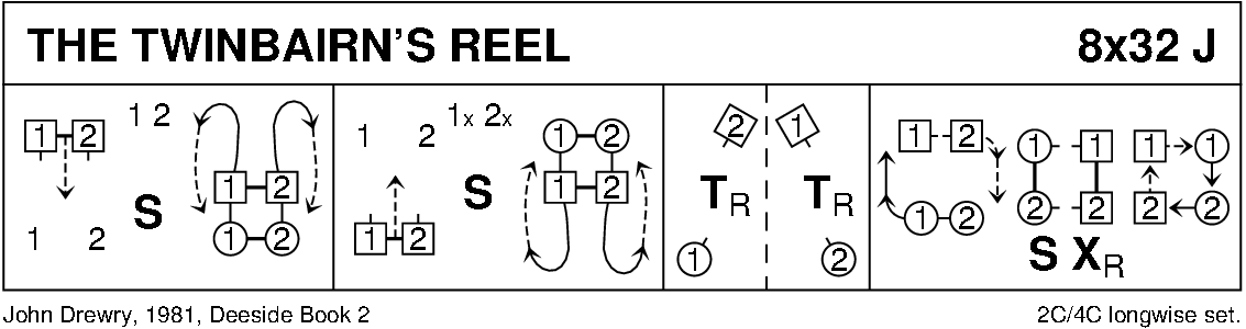 Twinbairn's Reel Keith Rose's Diagram
