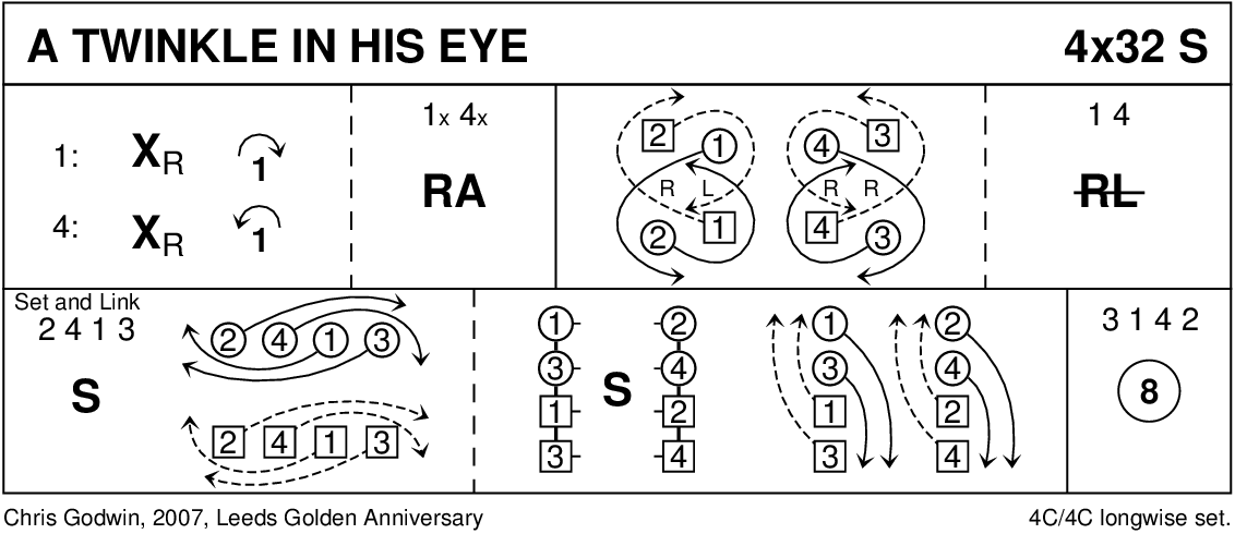 A Twinkle In His Eye Keith Rose's Diagram